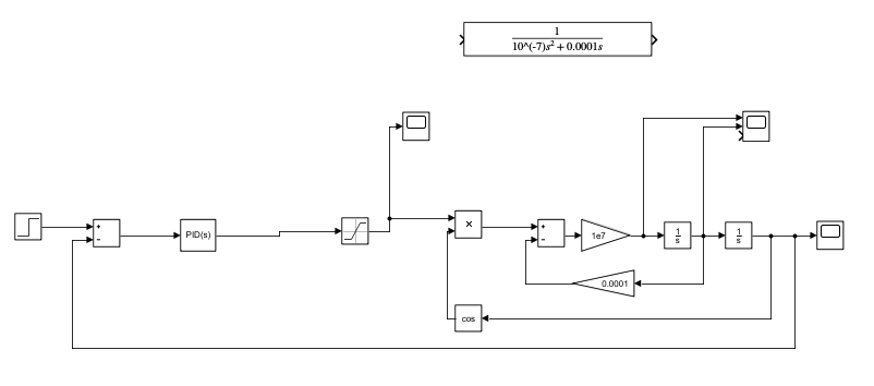 Simulink model of the system and controller